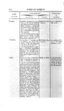 Pagina 270