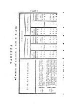 Pagina 918