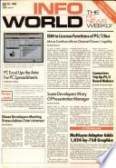 27 lug 1987