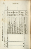 Pàgina 312