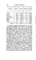 Pagina 790