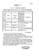 Pagina 2519