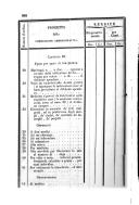 Pagina 832