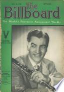 15 mag 1943