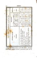 Pagina 290