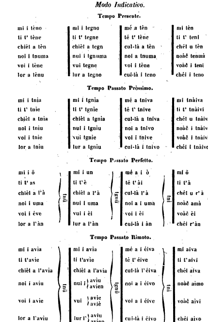[merged small][graphic][ocr errors][ocr errors][ocr errors][ocr errors][ocr errors][ocr errors][ocr errors][ocr errors][ocr errors][subsumed][ocr errors][ocr errors][ocr errors][ocr errors]