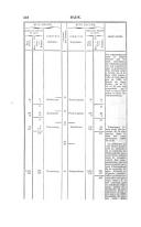 Pagina 552
