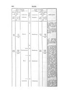 Pagina 560