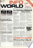 11 mag 1987